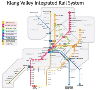 KL Integrated rail system